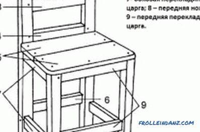 4237a14d7 Drevená stolička si to urobte sami: materiály a nástroje